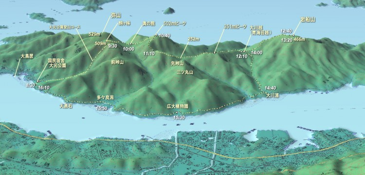 宮島 岩船山縦走計画MAP TIMEは計画時間