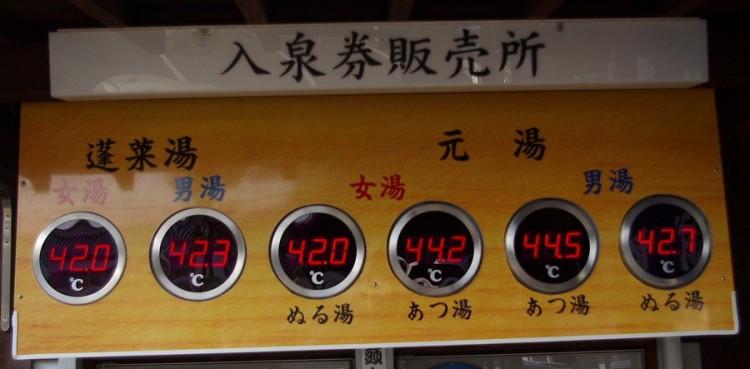 各浴槽の温度が表示