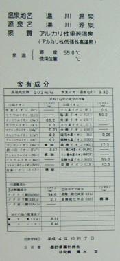 お湯の分析表