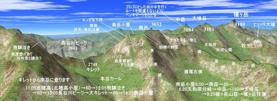 槍ヶ岳から大キレットへのマップ