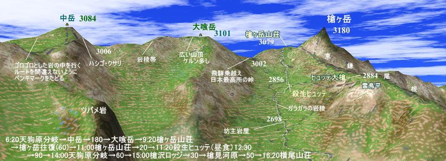 槍ヶ岳から南岳へのマップ