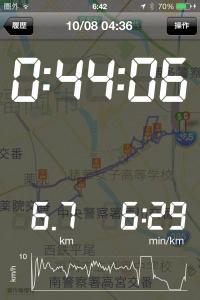 6.7kmを45分ほど