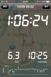 寝る前のノルマ分6kmを歩く
