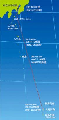 小笠原諸島は東京から1000km